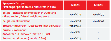 prijzen-ice-trein-belgie-naar-duitsland